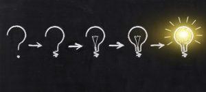 Innovationen im Unternehmen
